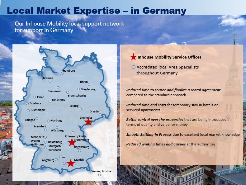 Local Market Expertise - In Germany